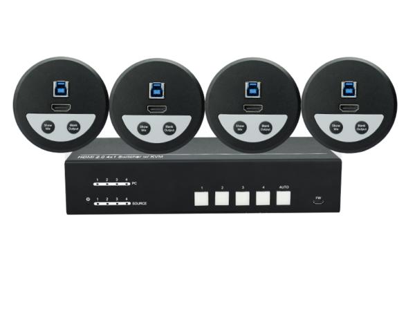 HDMI 2.0 4x1 Switcher with KVM USB3.0